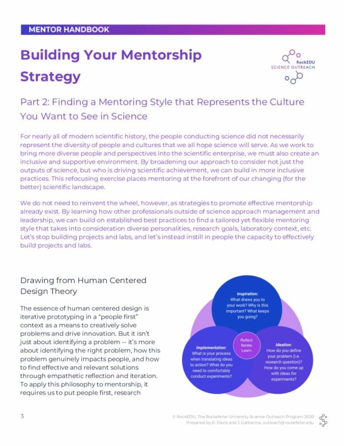 Part 2 Building Your Mentorship Strategy