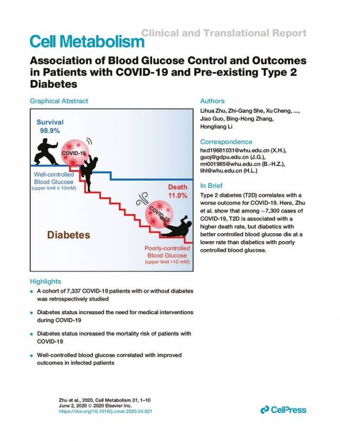 Association of Blood Glucose Control and Outcomes in Patients with COVID-19 and Pre-existing Type 2 Diabetes