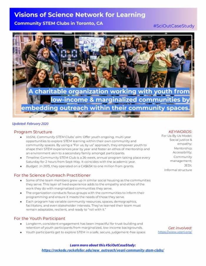 VoSNL Community STEM Clubs SciOutCase Study